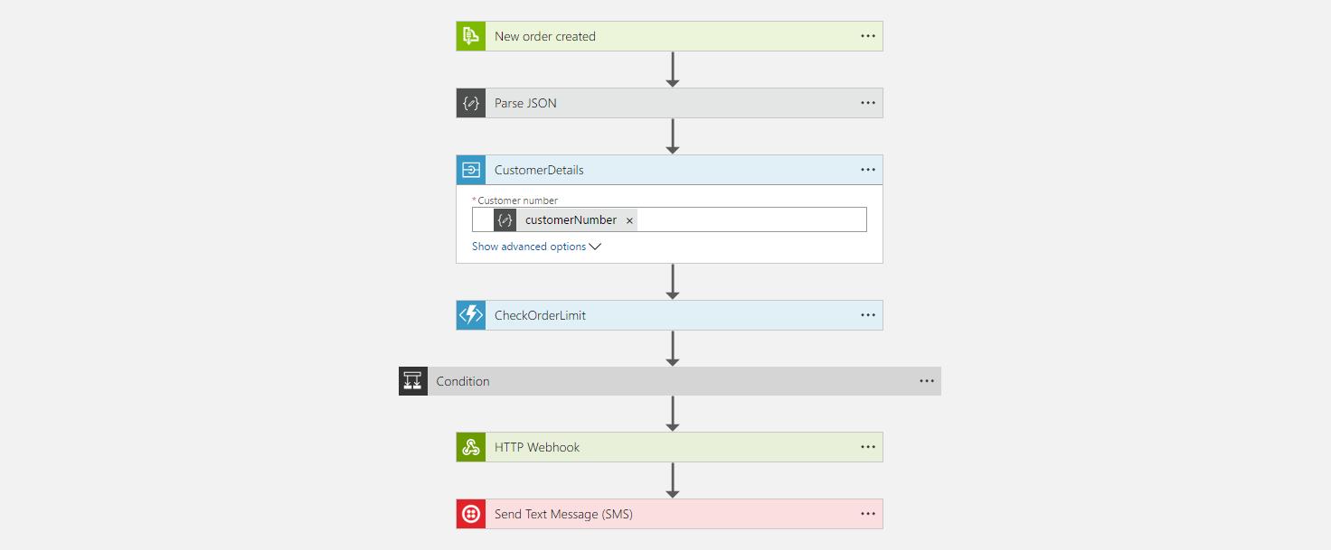 softaware gmbh azure logic apps for developers rh softaware at application logic diagram